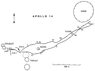 Apollo 14 traverse