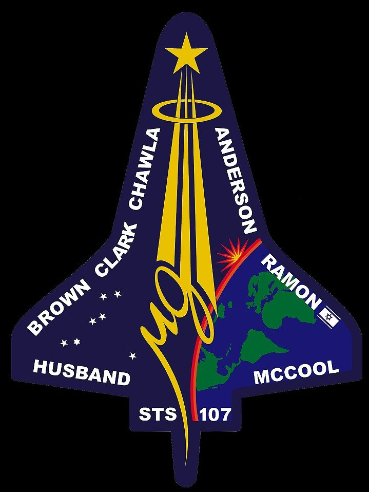 Patch Sts 107